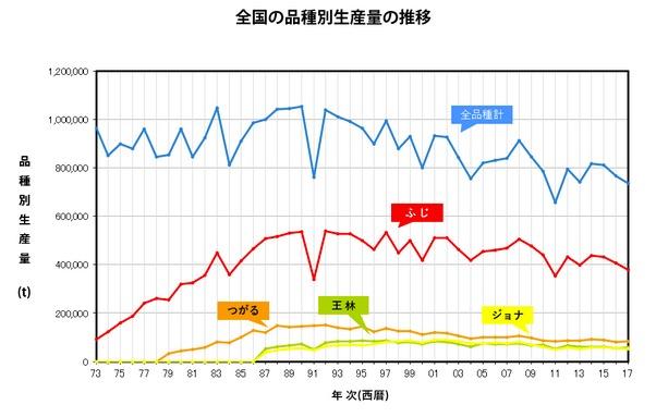 f:id:yachikusakusaki:20181217011553j:plain