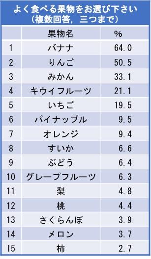 f:id:yachikusakusaki:20181222173016j:plain