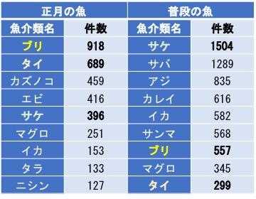 f:id:yachikusakusaki:20190101003922j:plain