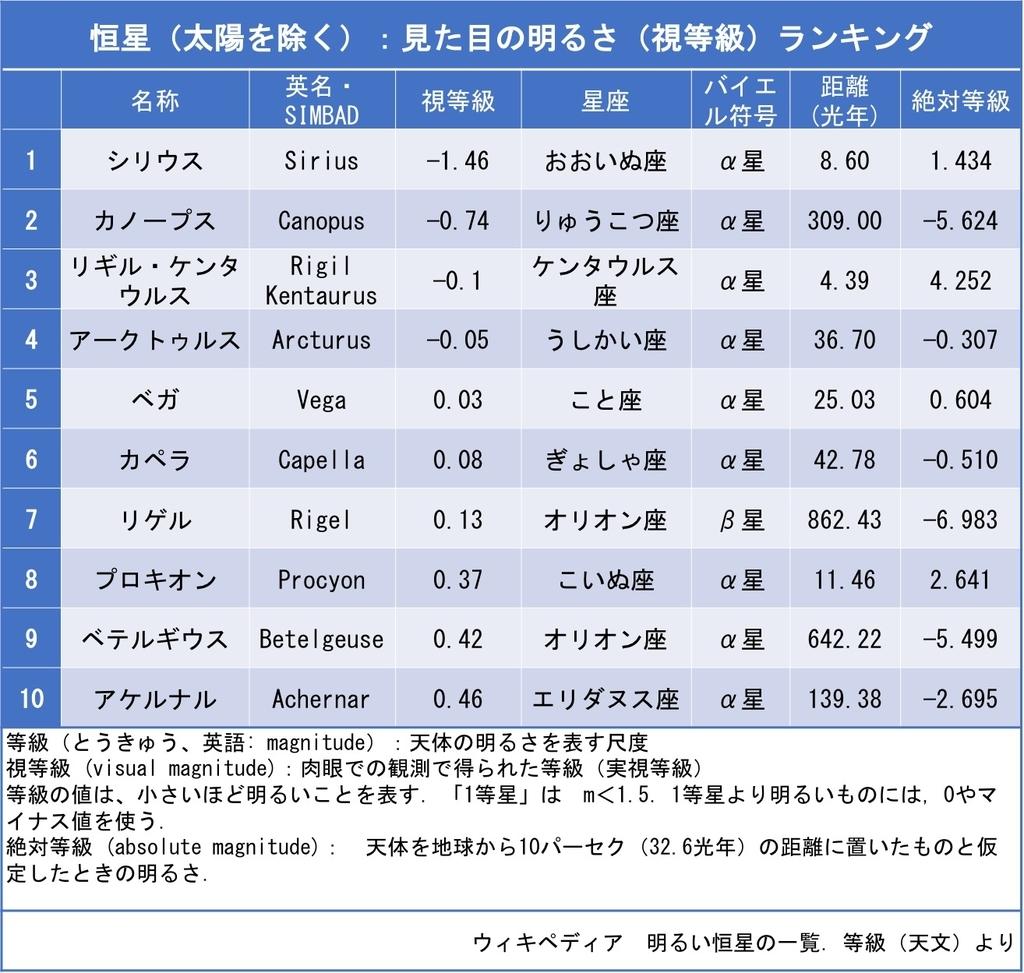 f:id:yachikusakusaki:20190116001603j:plain