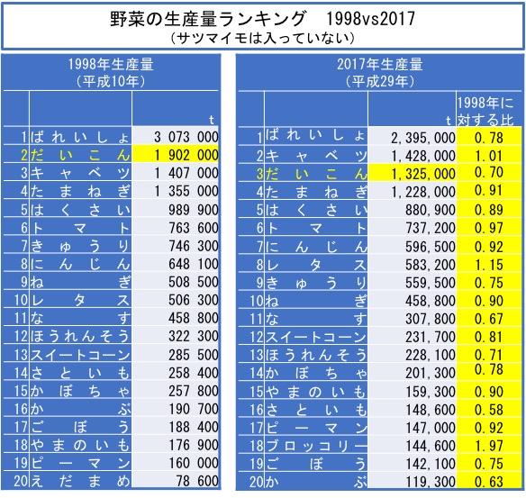 f:id:yachikusakusaki:20190127015249j:plain