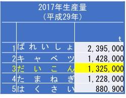 f:id:yachikusakusaki:20190127100725j:plain