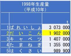 f:id:yachikusakusaki:20190127100843j:plain