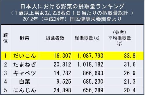 f:id:yachikusakusaki:20190127105445j:plain