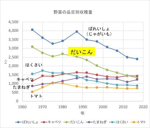 f:id:yachikusakusaki:20190127110635j:plain