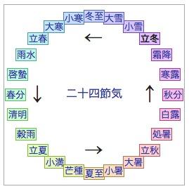 f:id:yachikusakusaki:20190225002145p:plain
