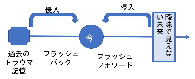f:id:yachikusakusaki:20190304010345j:plain