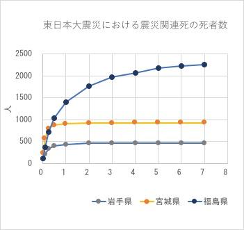 f:id:yachikusakusaki:20190304010411j:plain