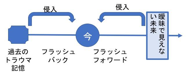 f:id:yachikusakusaki:20190304012036j:plain