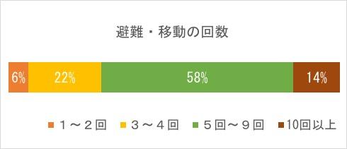 f:id:yachikusakusaki:20190308003414j:plain