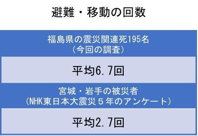 f:id:yachikusakusaki:20190308003719j:plain