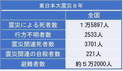 f:id:yachikusakusaki:20190311180749j:plain