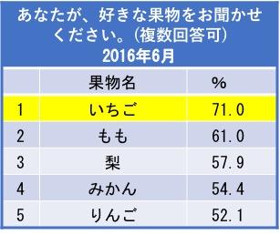 f:id:yachikusakusaki:20190323232403j:plain