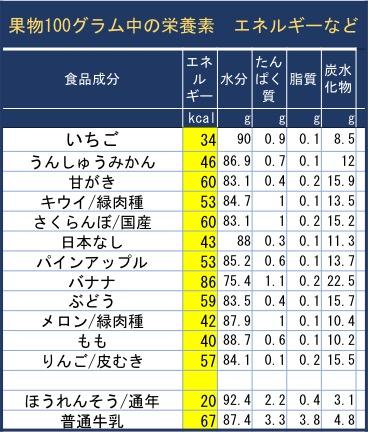 f:id:yachikusakusaki:20190325101130j:plain