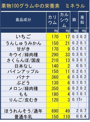 f:id:yachikusakusaki:20190325101230j:plain