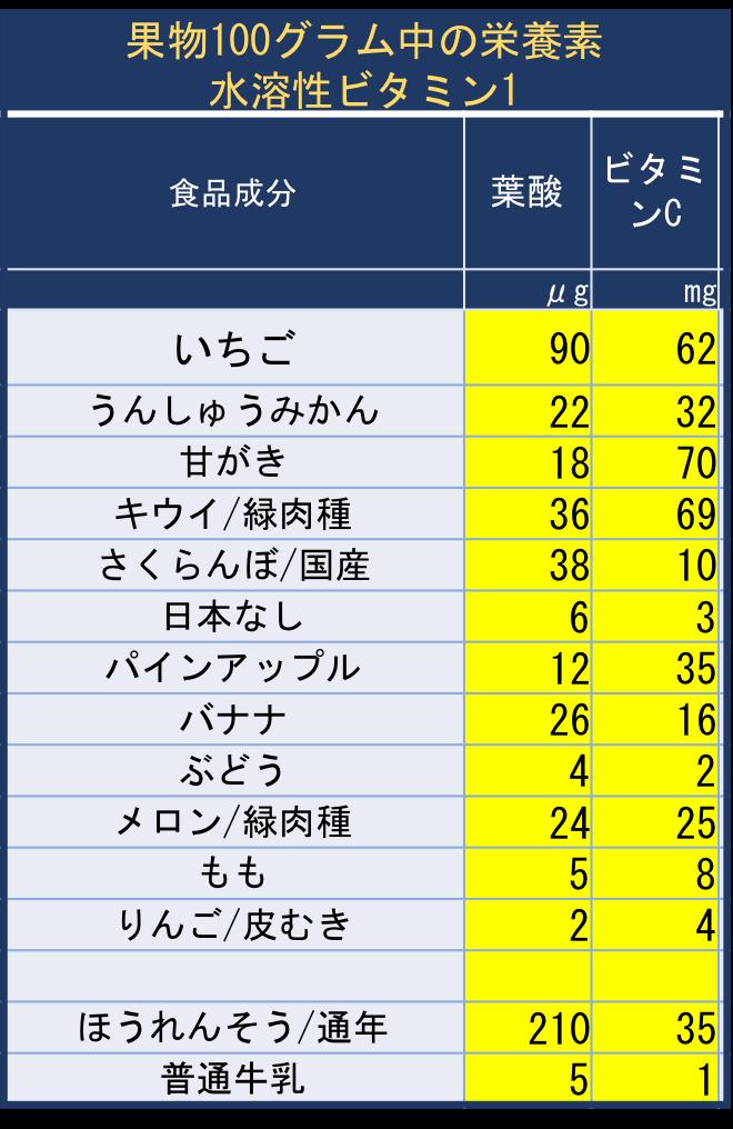 f:id:yachikusakusaki:20190325101450p:plain