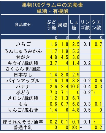 f:id:yachikusakusaki:20190325101804j:plain
