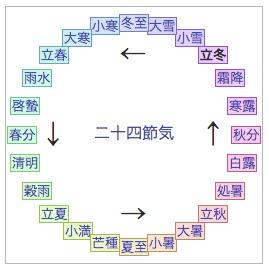 f:id:yachikusakusaki:20190410154359p:plain