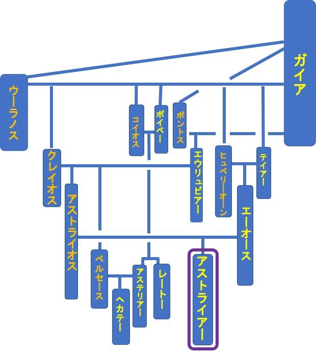 f:id:yachikusakusaki:20190411221632j:plain