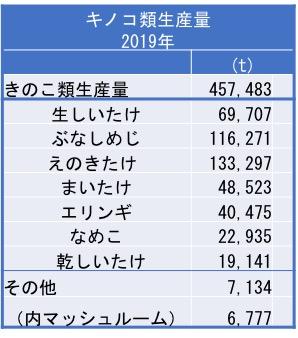 f:id:yachikusakusaki:20190422014326j:plain