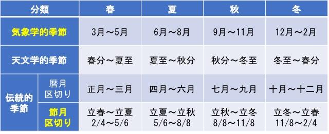 f:id:yachikusakusaki:20190524005104j:plain