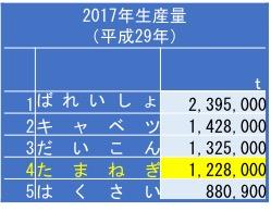 f:id:yachikusakusaki:20190603010216j:plain