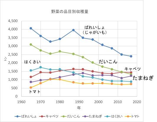 f:id:yachikusakusaki:20190603010333j:plain