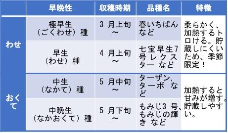 f:id:yachikusakusaki:20190603012535j:plain