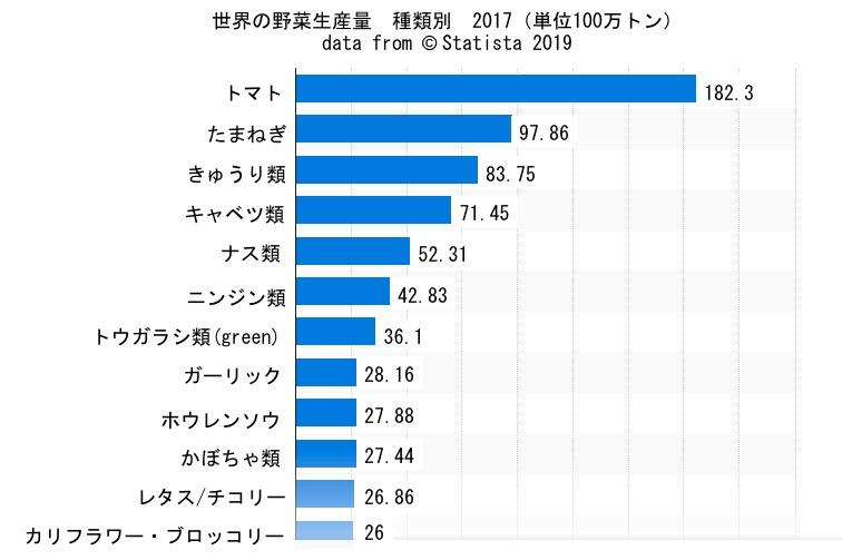 f:id:yachikusakusaki:20190604004631j:plain