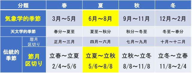 f:id:yachikusakusaki:20190615233051j:plain