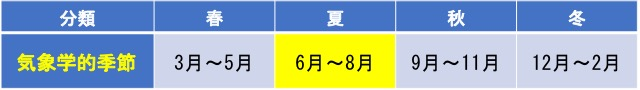 f:id:yachikusakusaki:20190616112854j:plain