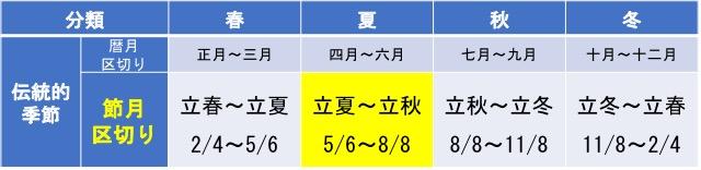 f:id:yachikusakusaki:20190616113043j:plain
