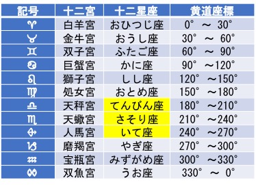 f:id:yachikusakusaki:20190616170952j:plain