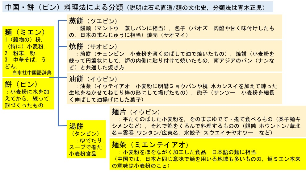 f:id:yachikusakusaki:20190630141156j:plain
