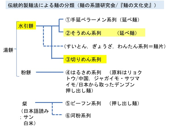 f:id:yachikusakusaki:20190630235215j:plain