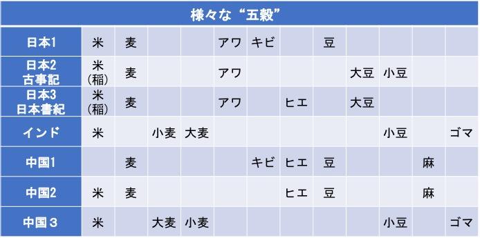 f:id:yachikusakusaki:20190710231430j:plain