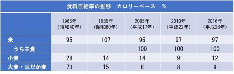 f:id:yachikusakusaki:20190713161447j:plain