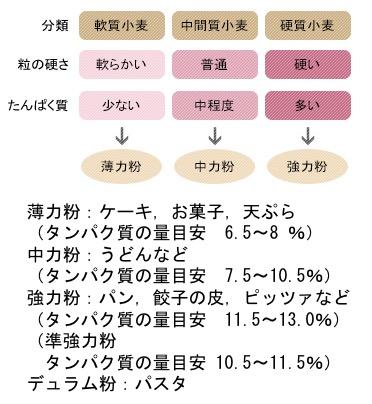 f:id:yachikusakusaki:20190714003627j:plain