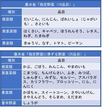 f:id:yachikusakusaki:20190723223057j:plain