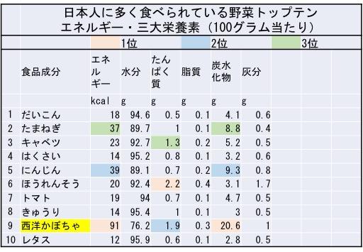 f:id:yachikusakusaki:20190723223913j:plain