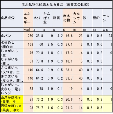 f:id:yachikusakusaki:20190723224154j:plain