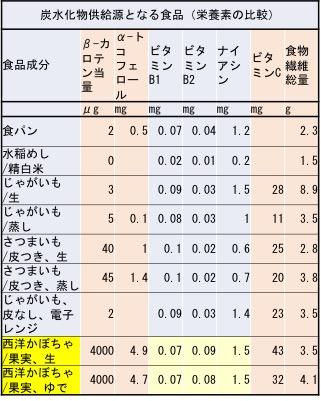 f:id:yachikusakusaki:20190723224204j:plain