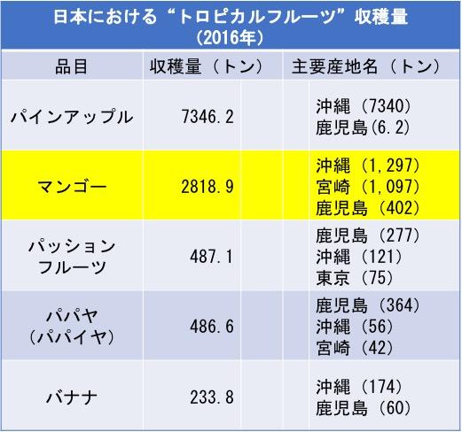 f:id:yachikusakusaki:20190905222259j:plain