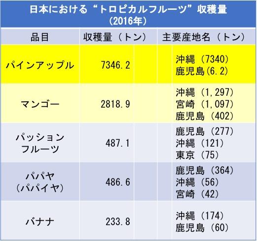 f:id:yachikusakusaki:20190906224218j:plain