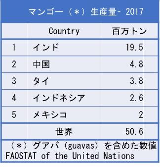 f:id:yachikusakusaki:20190906224608j:plain