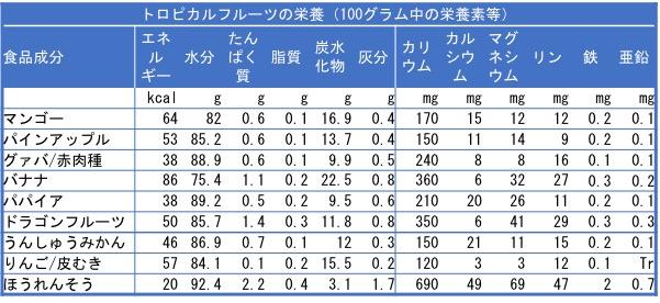 f:id:yachikusakusaki:20190908212007j:plain