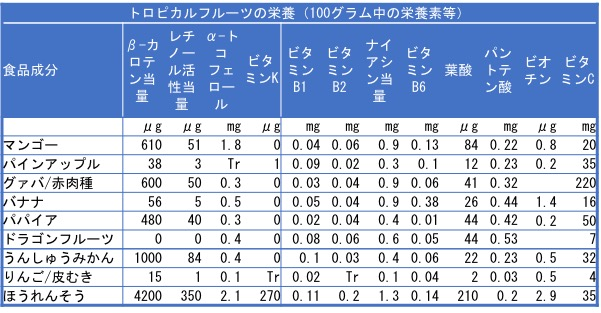 f:id:yachikusakusaki:20190908212037j:plain