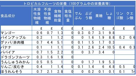 f:id:yachikusakusaki:20190908212054j:plain