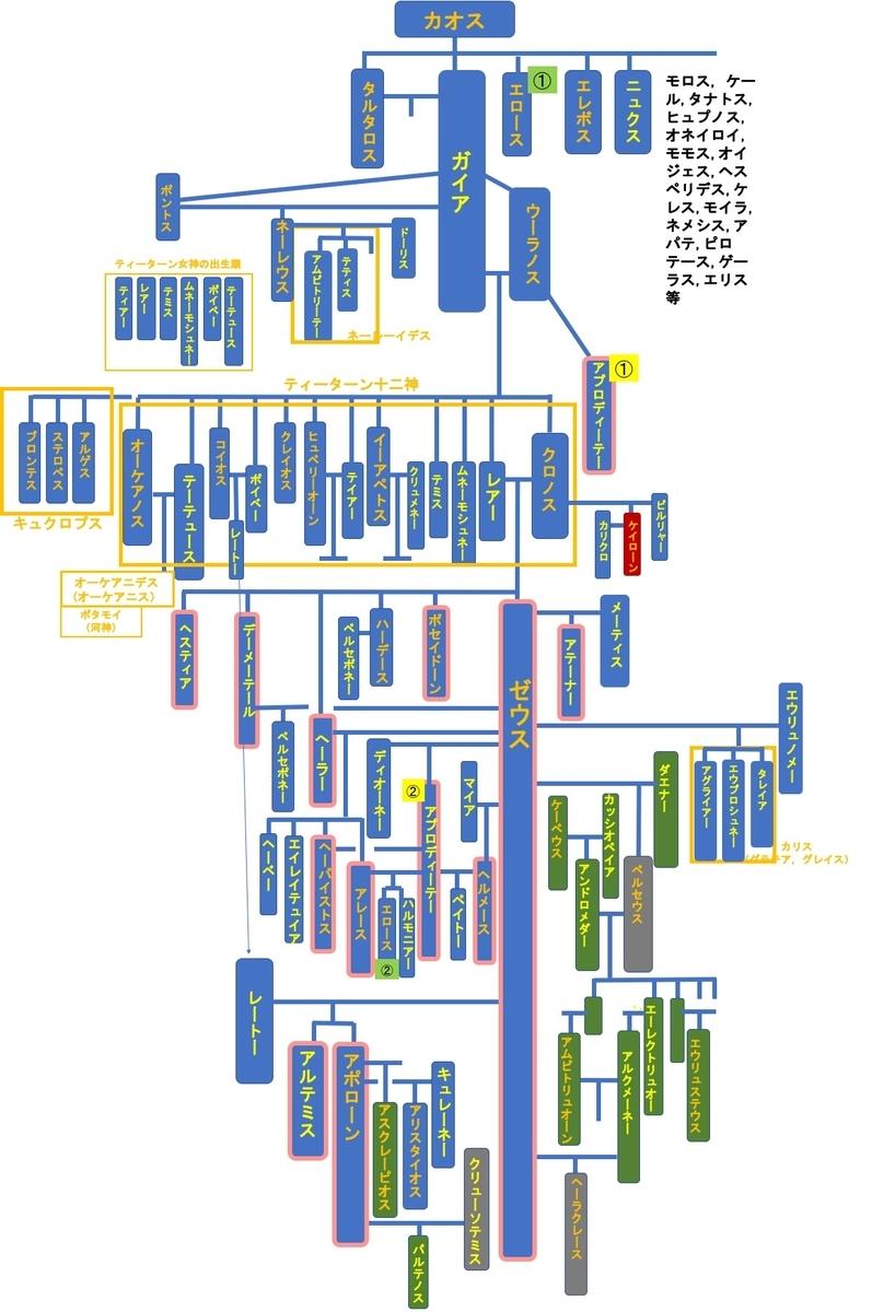 f:id:yachikusakusaki:20190913233615j:plain