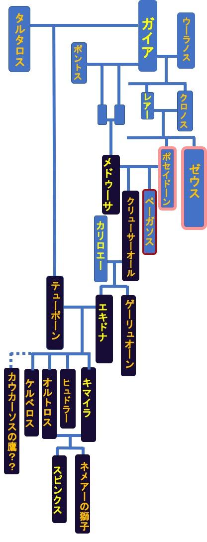 f:id:yachikusakusaki:20190917231545j:plain